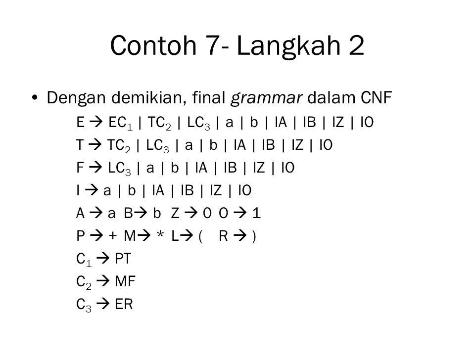 Contoh 7- Langkah 2 Dengan demikian, final grammar dalam CNF E  EC 1 | TC 2 | LC 3 | a | b | IA | IB | IZ | IO T  TC 2 | LC 3 | a | b | IA | IB | IZ | IO F  LC 3 | a | b | IA | IB | IZ | IO I  a | b | IA | IB | IZ | IO A  aB  bZ  0O  1 P  +M  *L  (R  ) C 1  PT C 2  MF C 3  ER