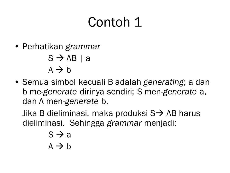 Contoh 1 Perhatikan grammar S  AB | a A  b Semua simbol kecuali B adalah generating; a dan b me-generate dirinya sendiri; S men-generate a, dan A men-generate b.