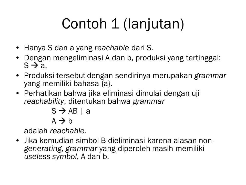 Contoh 1 (lanjutan) Hanya S dan a yang reachable dari S.