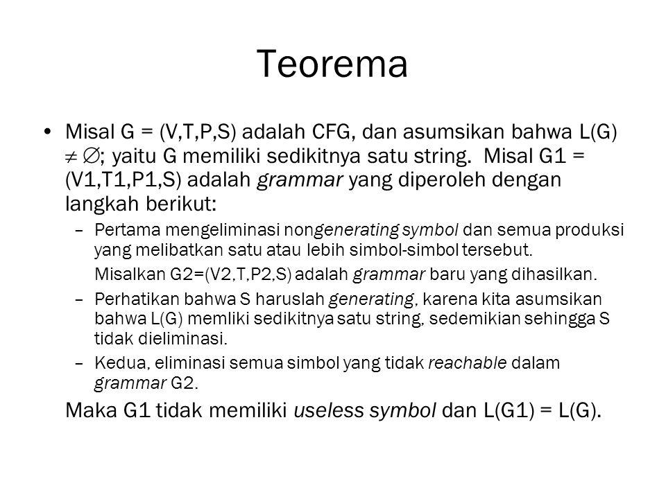 Teorema Misal G = (V,T,P,S) adalah CFG, dan asumsikan bahwa L(G)   ; yaitu G memiliki sedikitnya satu string.