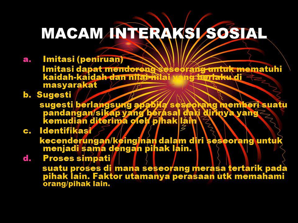 MACAM INTERAKSI SOSIAL a.Imitasi (peniruan) Imitasi dapat mendorong seseorang untuk mematuhi kaidah-kaidah dan nilai-nilai yang berlaku di masyarakat