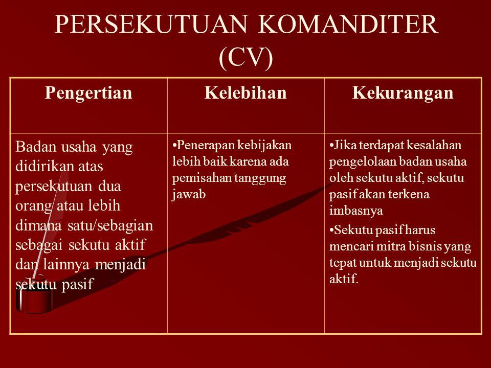 PERSEKUTUAN KOMANDITER (CV) PengertianKelebihanKekurangan Badan usaha yang didirikan atas persekutuan dua orang atau lebih dimana satu/sebagian sebaga