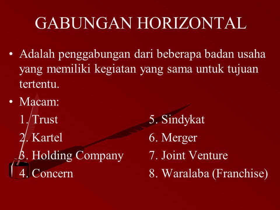 GABUNGAN HORIZONTAL Adalah penggabungan dari beberapa badan usaha yang memiliki kegiatan yang sama untuk tujuan tertentu. Macam: 1. Trust5. Sindykat 2