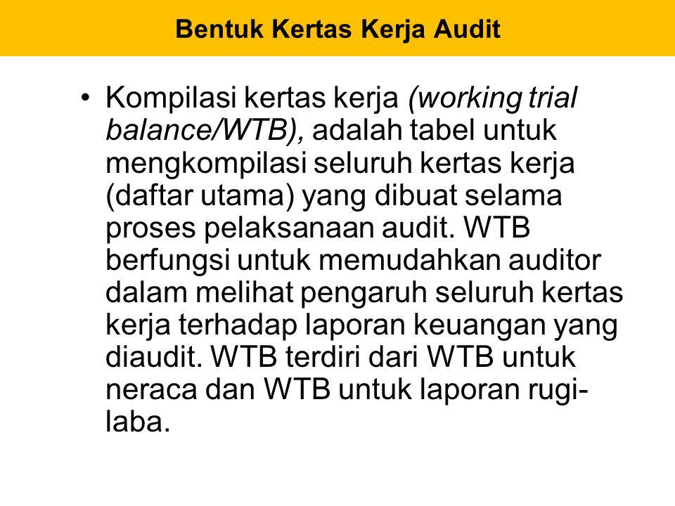 Kompilasi kertas kerja (working trial balance/WTB), adalah tabel untuk mengkompilasi seluruh kertas kerja (daftar utama) yang dibuat selama proses pel