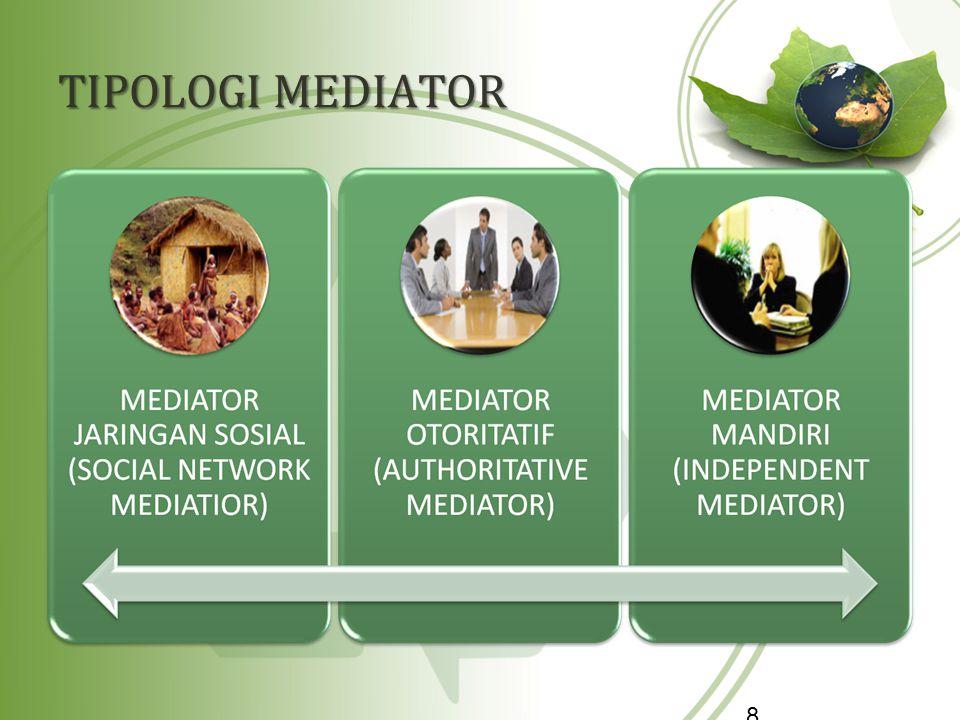 TIPOLOGI MEDIATOR 8