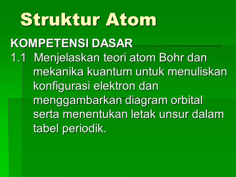Indikator :  1.Menjelaskan teori atom mekanika kuantum  2.
