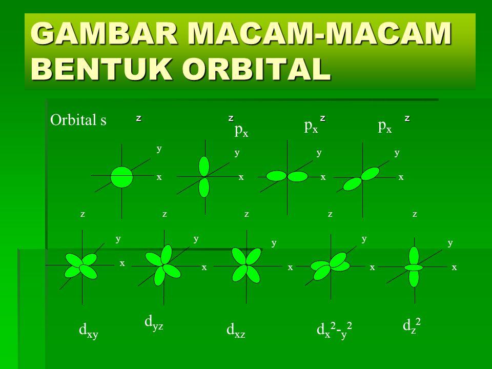 LATIHAN SOAL 1.Tentukan nomor atom yang mempunyai bilangan kuantum elektron terakhir : bilangan kuantum elektron terakhir :  a.