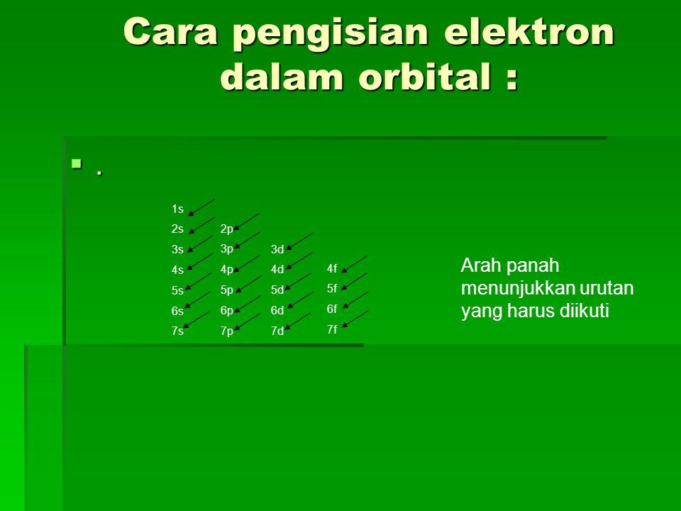 Contoh 1  6 C : Konfigurasi elektron : 1s 2 2s 2 2p 2  Pengisisan elektron dalam orbital  (diagram orbital)