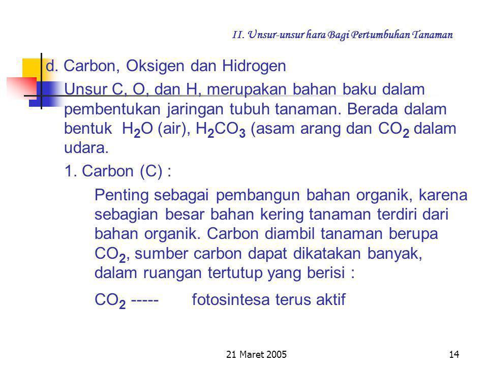 21 Maret 200513 Sumber-sumber Kalium : 1. Beberapa jenis mineral 2. Sisa-sisa tanaman dan jasad renik 3. Air irigasi serta larutan dalam tanah 4. Abu