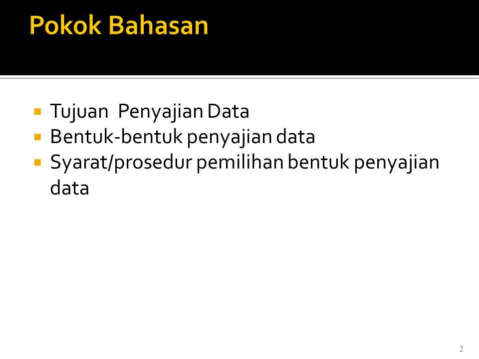 2  Tujuan Penyajian Data  Bentuk-bentuk penyajian data  Syarat/prosedur pemilihan bentuk penyajian data