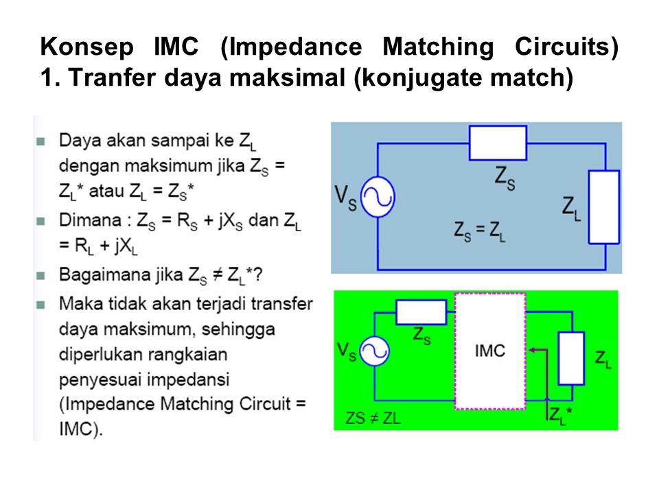 Konsep IMC (Impedance Matching Circuits) 1. Tranfer daya maksimal (konjugate match)