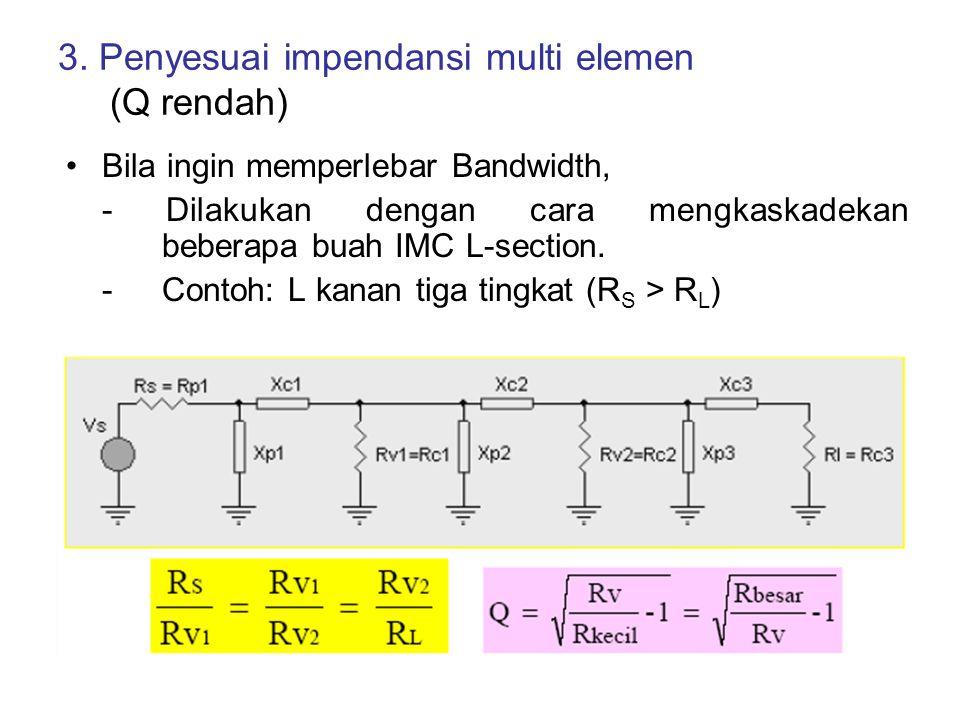 3. Penyesuai impendansi multi elemen (Q rendah) Bila ingin memperlebar Bandwidth, - Dilakukan dengan cara mengkaskadekan beberapa buah IMC L-section.
