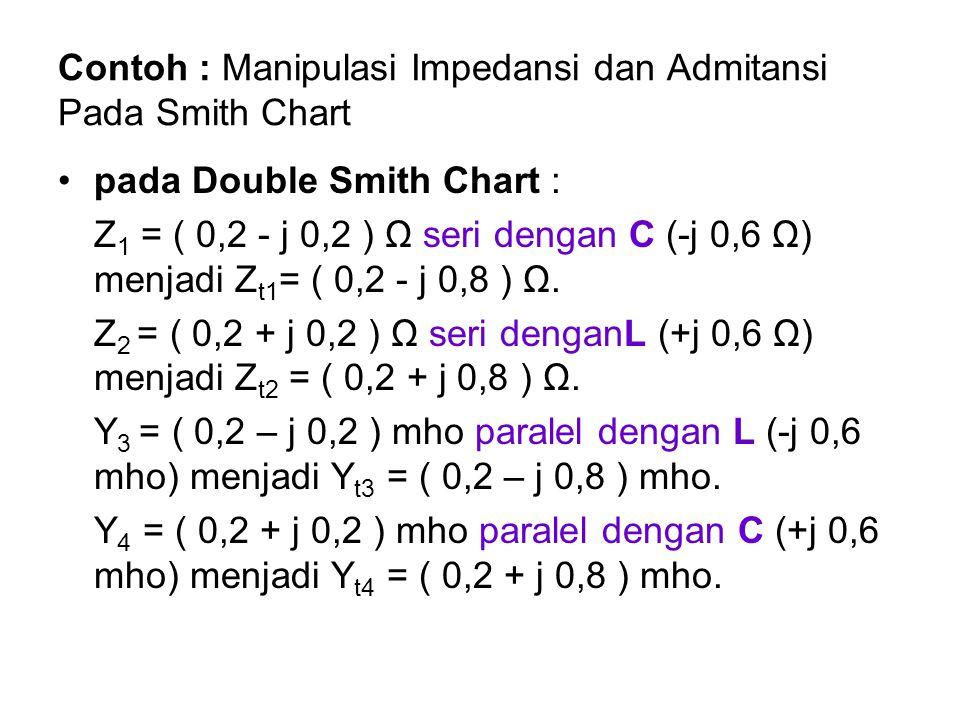 Contoh : Manipulasi Impedansi dan Admitansi Pada Smith Chart pada Double Smith Chart : Z 1 = ( 0,2 - j 0,2 ) Ω seri dengan C (-j 0,6 Ω) menjadi Z t1 =