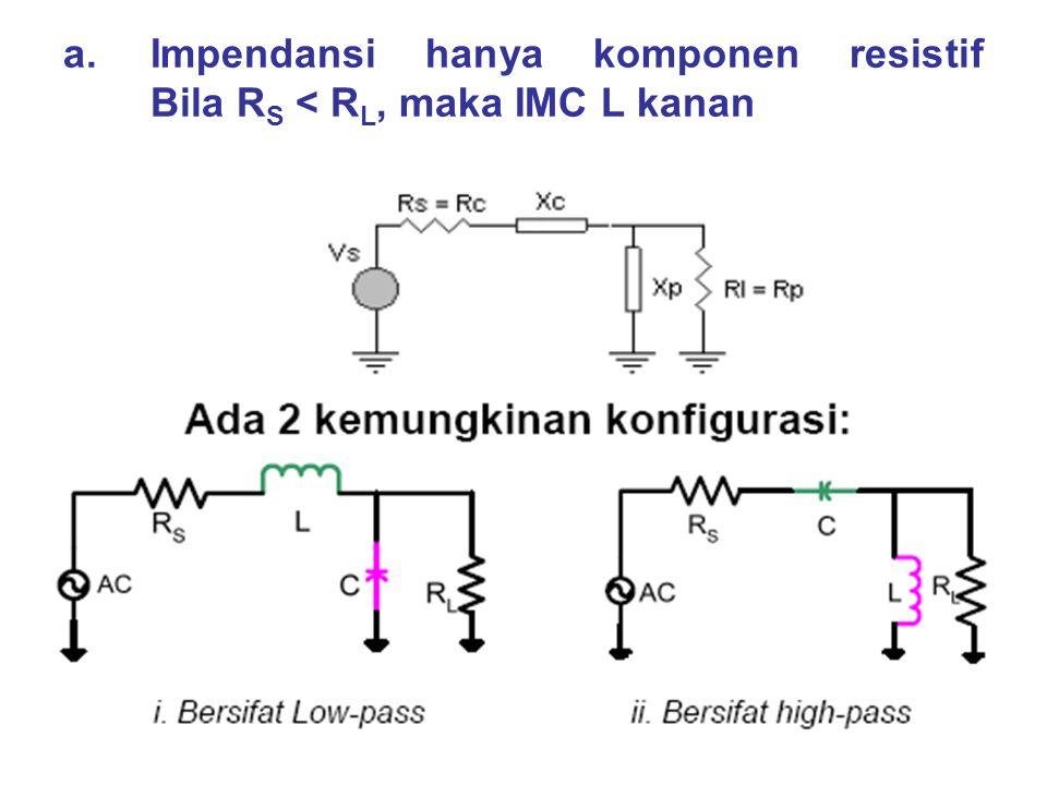 a.Impendansi hanya komponen resistif Bila R S < R L, maka IMC L kanan