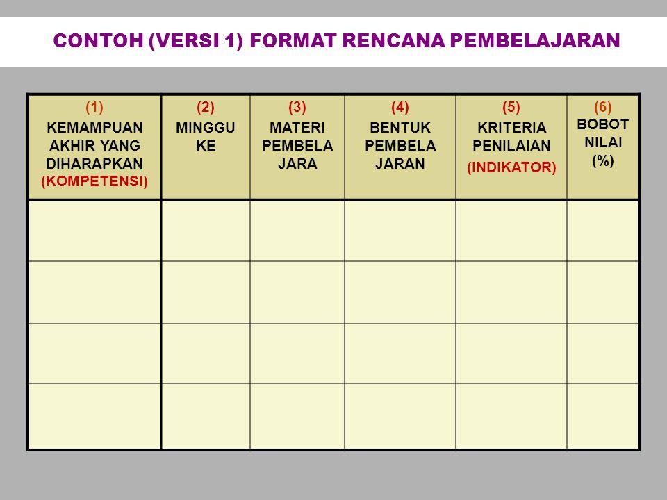 CARA MENGISI RENCANA PEMBELAJARAN 1)Menunjukan kapan suatu kegiatan dilaksanakan, yakni mulai minggu ke 1 sampai ke 16 (satu semester ).
