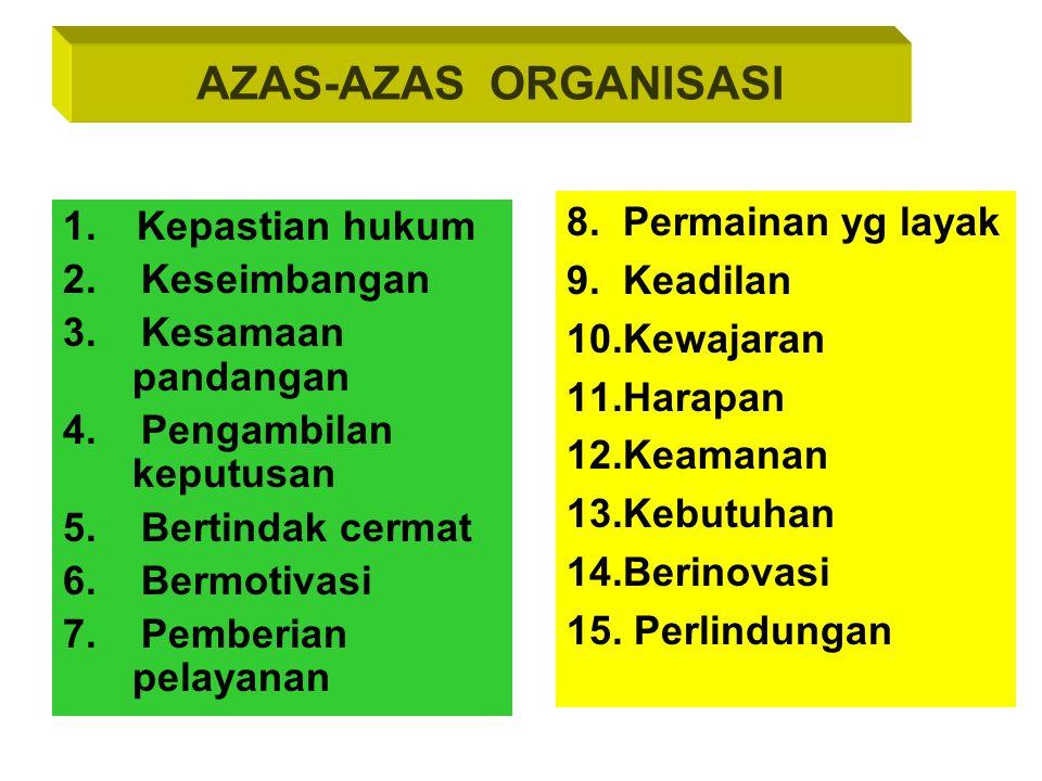 TEORI PENDUKUNG DALAM ORGANISASI 1.Teori Normatif, berorientasi kepada nilai dasar yang berkaitan dengan etika dan estetika organisasi. 2.Teori Deskri