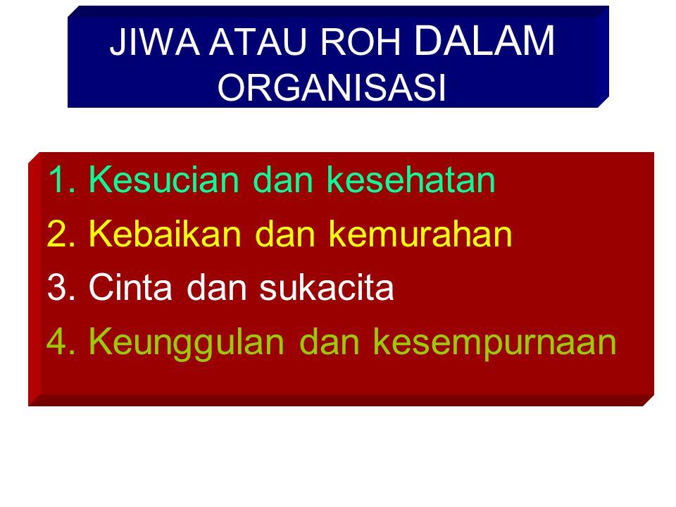 AZAS-AZAS ORGANISASI 1. Kepastian hukum 2. Keseimbangan 3. Kesamaan pandangan 4. Pengambilan keputusan 5. Bertindak cermat 6. Bermotivasi 7. Pemberian