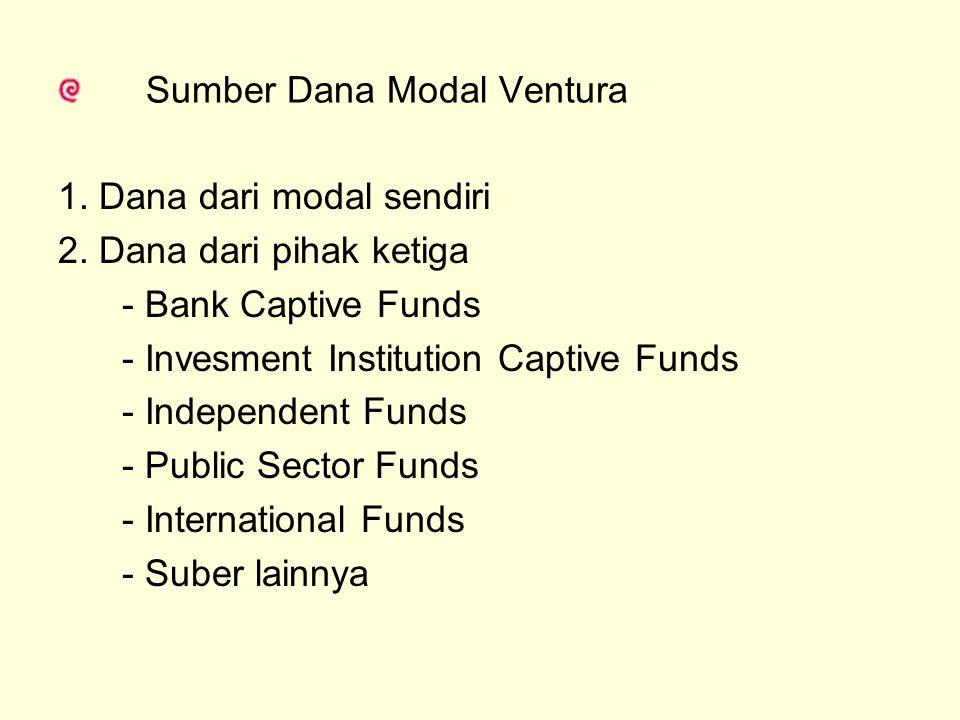 Sumber Dana Modal Ventura 1. Dana dari modal sendiri 2. Dana dari pihak ketiga - Bank Captive Funds - Invesment Institution Captive Funds - Independen