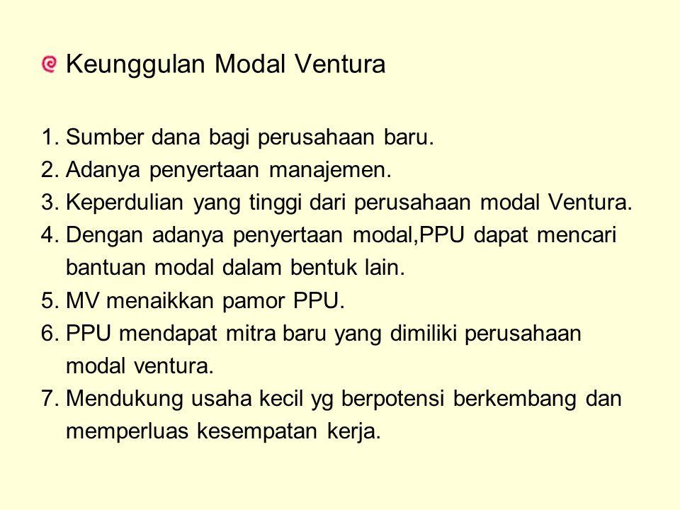 Keunggulan Modal Ventura 1. Sumber dana bagi perusahaan baru. 2. Adanya penyertaan manajemen. 3. Keperdulian yang tinggi dari perusahaan modal Ventura