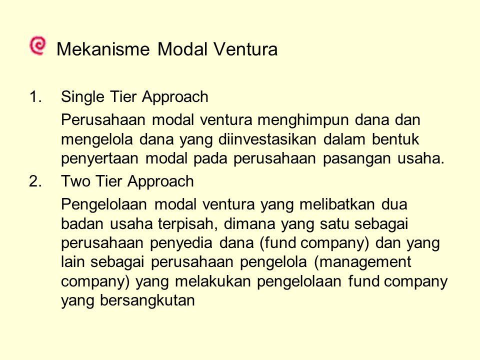 Mekanisme Modal Ventura 1.Single Tier Approach Perusahaan modal ventura menghimpun dana dan mengelola dana yang diinvestasikan dalam bentuk penyertaan