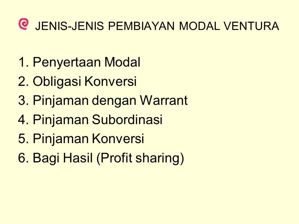 JENIS-JENIS PEMBIAYAN MODAL VENTURA 1. Penyertaan Modal 2. Obligasi Konversi 3. Pinjaman dengan Warrant 4. Pinjaman Subordinasi 5. Pinjaman Konversi 6