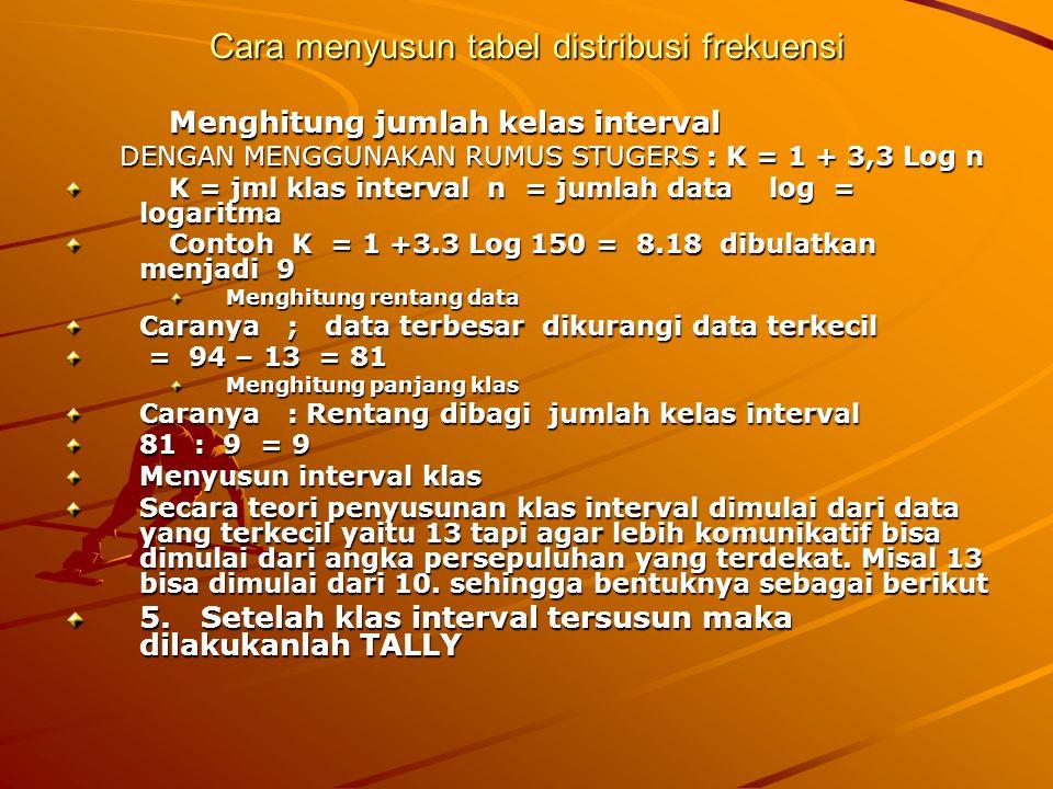 TABEL DISTRIBUSI FREKUENSI Tabel ini digunakan jika jumlah data terlalu banyak sehingga kalau disajikan dalam tabel biasa tidak efisien dan tidak komunikatif Contoh data 27796940518855483661 53449451654258556963 70486155602547786154 57767362366740515968 27466243548359137257 82455452715382696035 41656275604255344945 49644061734459467186 43695431365175446653 80715356916041295657 35544339562762448661 59896051715358267768 62574869765249455441 33618057424559446373 55703959695185465567