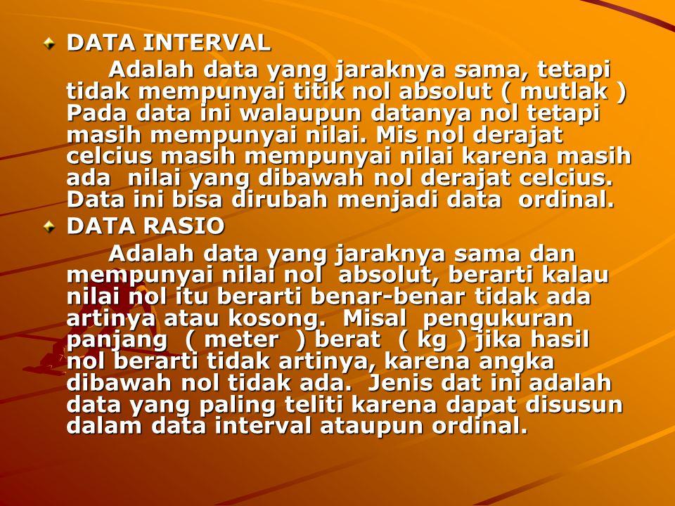 DATA ORDINAL Adalah data yang berjenjang atau berbentuk peringkat, yang mempunyai jarak yang satu dengan yang lain dengan jarak baik sama ataupun tidak Contoh : interval tidak sama Peringkat I dengan IP 3.5 Peringkat I dengan IP 3.5 Peringkat II dengan IP 2.9 Peringkat II dengan IP 2.9 Peringkat III dengan IP 2.89 interval tetap dan sama Peringkat III dengan IP 2.89 interval tetap dan sama SDN Klas I SDN Klas I SDN Klas II SDN Klas II SDN Klas III SDN Klas III