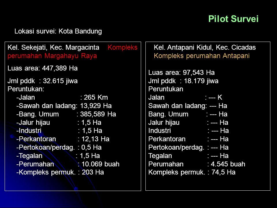 Lokasi survei: Kota Bandung Pilot Survei Kel. Antapani Kidul, Kec. Cicadas Kompleks perumahan Antapani Luas area: 97,543 Ha Jml pddk : 18.179 jiwa Per