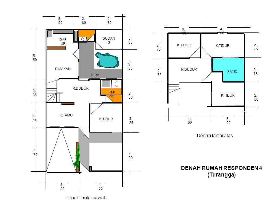 K.TIDUR K.DUDUK K.TIDUR PATIO 3. 00 4. 00 2. 50 2. 75 4. 00 3. 00 2. 75 DENAH RUMAH RESPONDEN 4 (Turangga) Denah lantai atas Denah lantai bawah