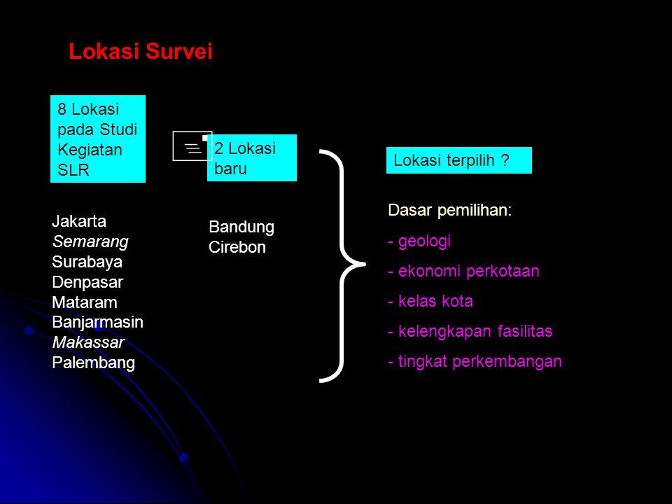 Lokasi Survei 8 Lokasi pada Studi Kegiatan SLR 2 Lokasi baru Jakarta Semarang Surabaya Denpasar Mataram Banjarmasin Makassar Palembang Bandung Cirebon