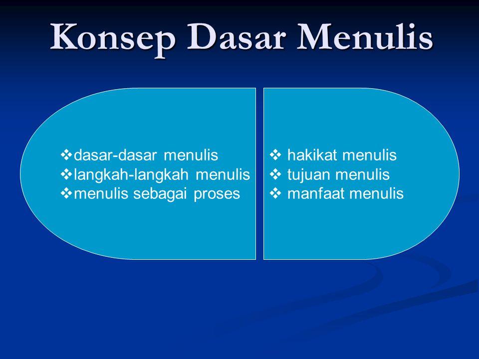PENULISAN KARANGAN ILMIAH PENULISAN KARANGAN ILMIAH MATERI PERKULIAHAN MK. BAHASA INDONESIA Dosen: Dra. Diana Silaswati, M.Pd. E-mail: diana silaswati