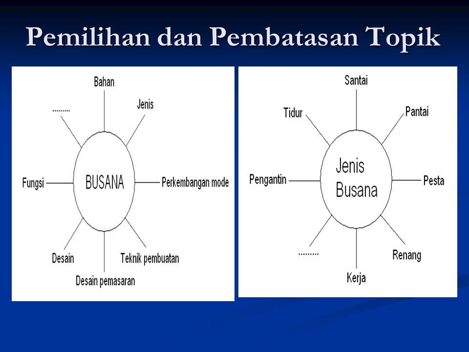 PROSES MENULIS PERSIAPAN: pemilhan topik pembatasan topik perumusan tujuan pengumpulan bahan penyusunan kerangka PENULISAN pengemb. paragraf struktur