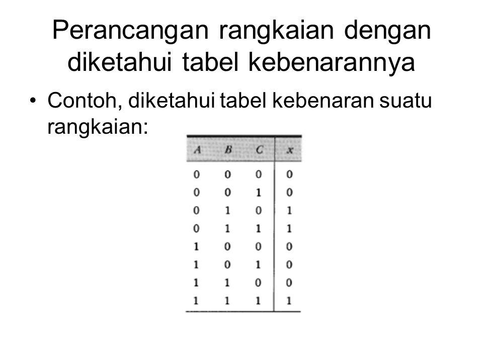 Perancangan rangkaian dengan diketahui tabel kebenarannya Contoh, diketahui tabel kebenaran suatu rangkaian: