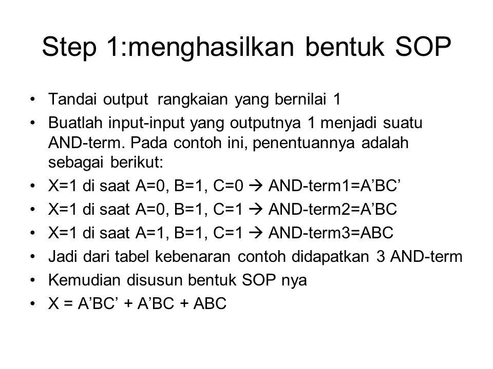 Step 1:menghasilkan bentuk SOP Tandai output rangkaian yang bernilai 1 Buatlah input-input yang outputnya 1 menjadi suatu AND-term. Pada contoh ini, p