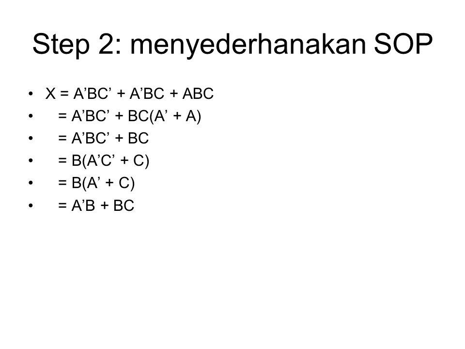 Step 2: menyederhanakan SOP X = A'BC' + A'BC + ABC = A'BC' + BC(A' + A) = A'BC' + BC = B(A'C' + C) = B(A' + C) = A'B + BC