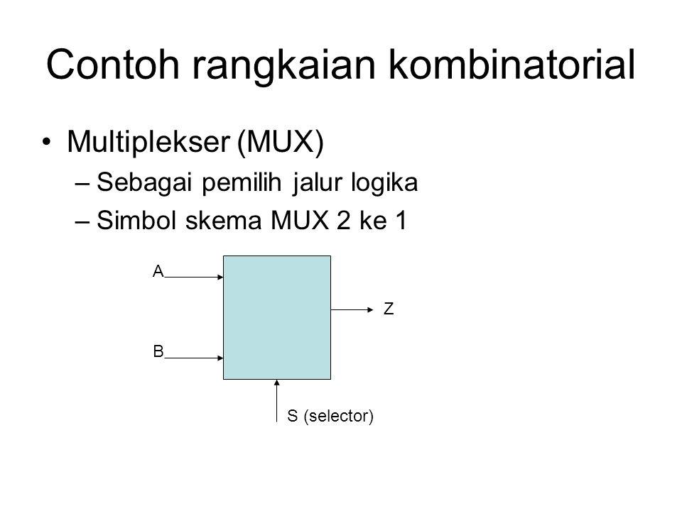 Contoh rangkaian kombinatorial Multiplekser (MUX) –Sebagai pemilih jalur logika –Simbol skema MUX 2 ke 1 A B Z S (selector)