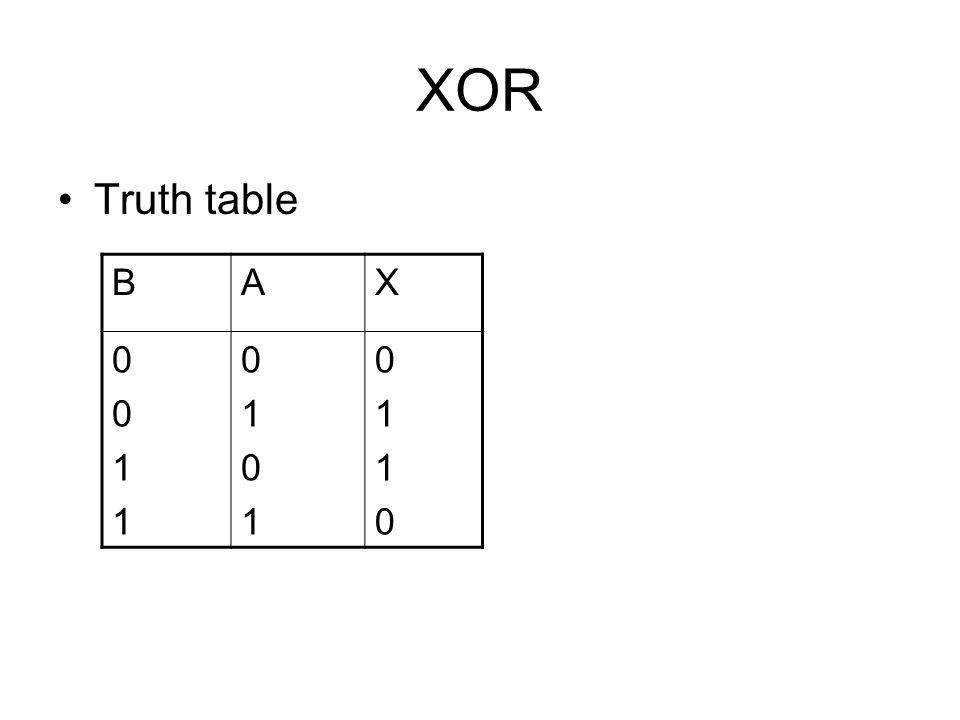 XOR Truth table BAX 00110011 01010101 01100110