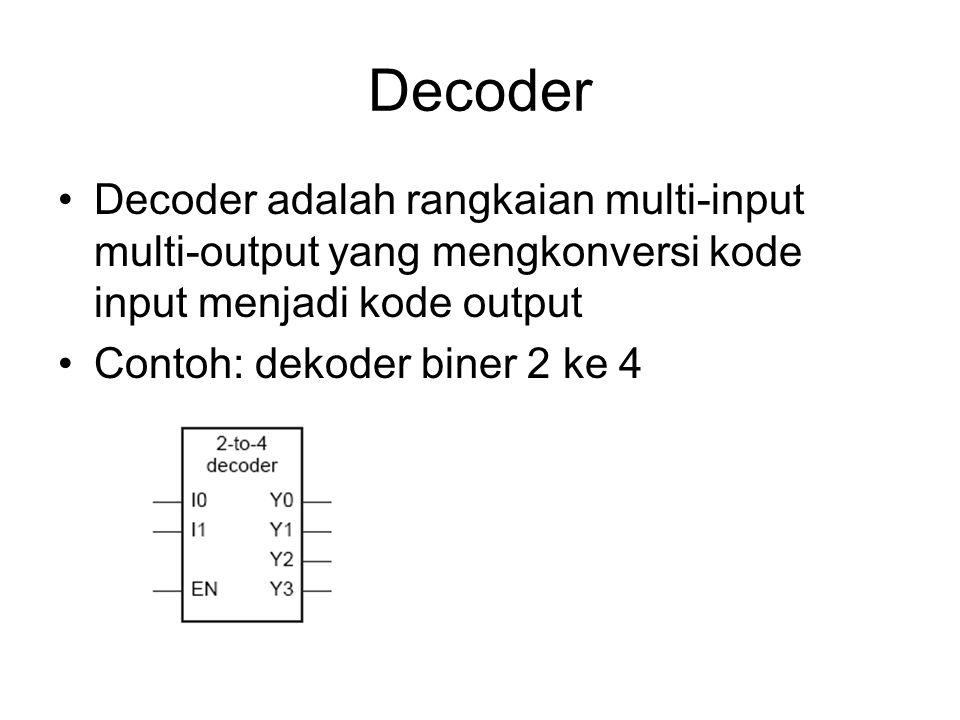 Decoder Decoder adalah rangkaian multi-input multi-output yang mengkonversi kode input menjadi kode output Contoh: dekoder biner 2 ke 4