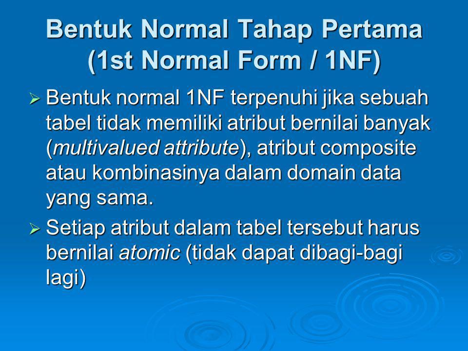 Bentuk Normal Tahap Pertama (1st Normal Form / 1NF)  Bentuk normal 1NF terpenuhi jika sebuah tabel tidak memiliki atribut bernilai banyak (multivalue