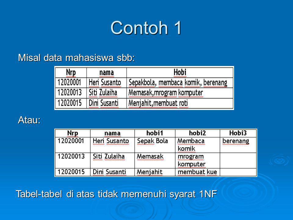 Contoh 1 Misal data mahasiswa sbb: Atau: Tabel-tabel di atas tidak memenuhi syarat 1NF