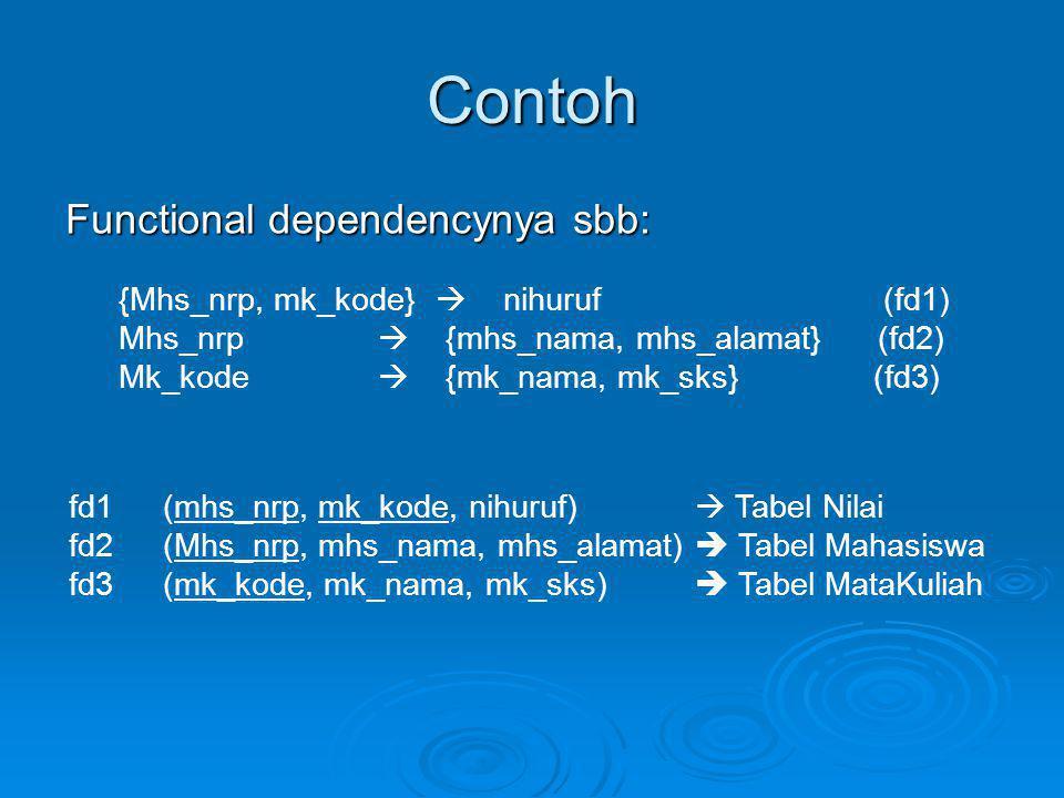 Contoh Functional dependencynya sbb: {Mhs_nrp, mk_kode}  nihuruf (fd1) Mhs_nrp  {mhs_nama, mhs_alamat} (fd2) Mk_kode  {mk_nama, mk_sks} (fd3) fd1 (
