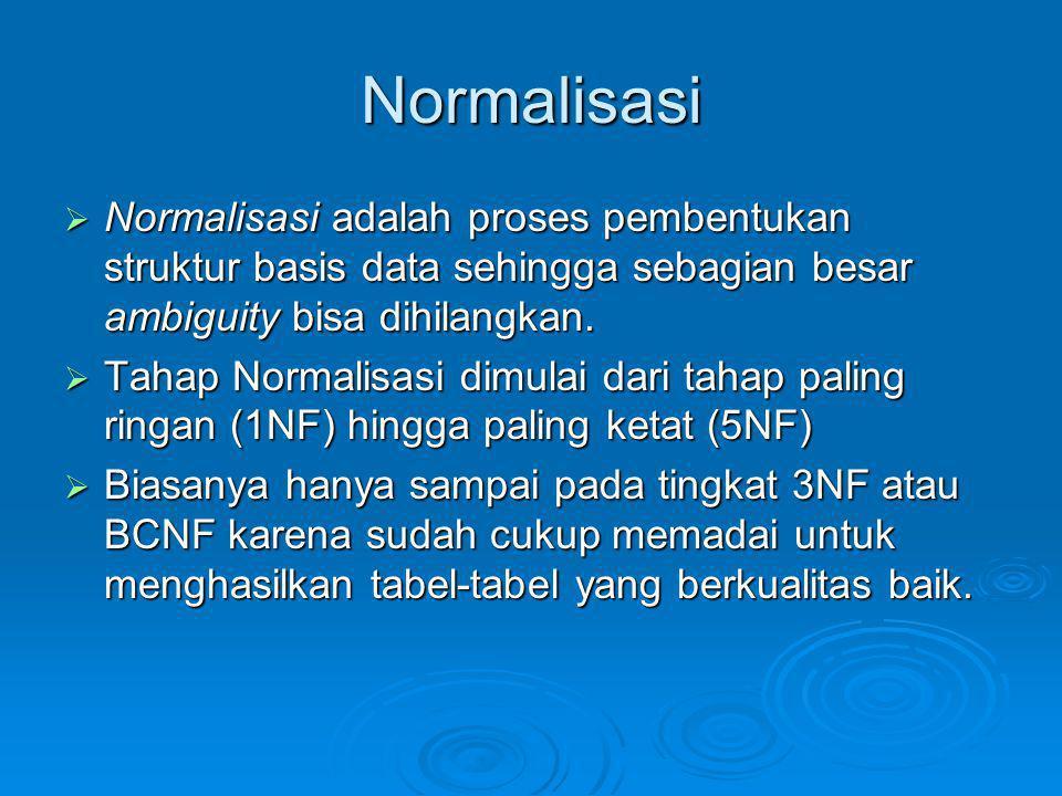 Normalisasi  Normalisasi adalah proses pembentukan struktur basis data sehingga sebagian besar ambiguity bisa dihilangkan.  Tahap Normalisasi dimula