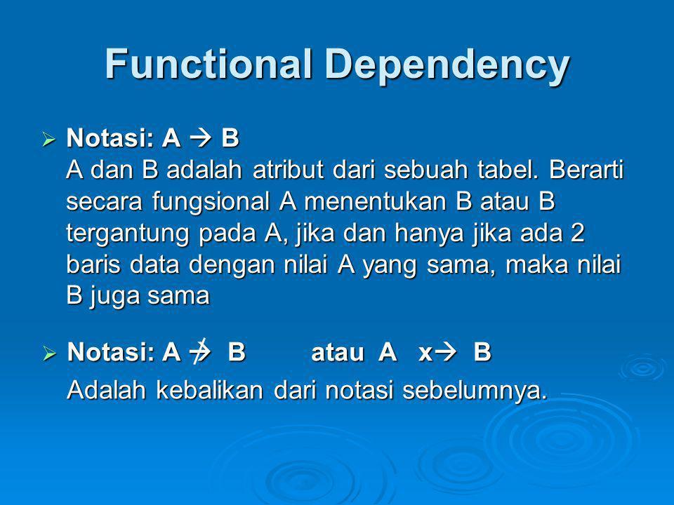 Functional Dependency  Notasi: A  B A dan B adalah atribut dari sebuah tabel. Berarti secara fungsional A menentukan B atau B tergantung pada A, jik