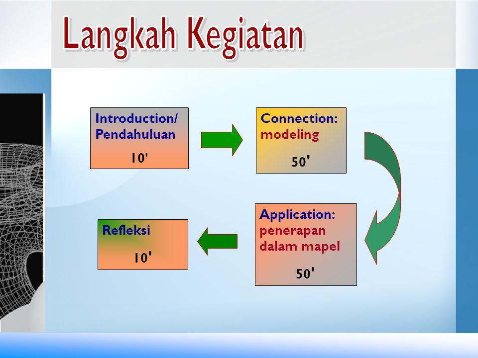 Introduction/ Pendahuluan 10' Refleksi 10 ' Connection: modeling 50 ' Application: penerapan dalam mapel 50 '