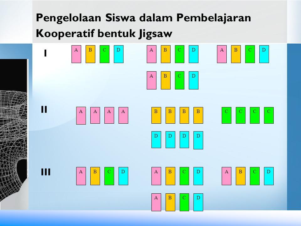 Pengelolaan Siswa dalam Pembelajaran Kooperatif bentuk Jigsaw ABCDABCDABCD ABCD A AAABBBBCCCC DDDD ABCDABCDABCD ABCD III II I