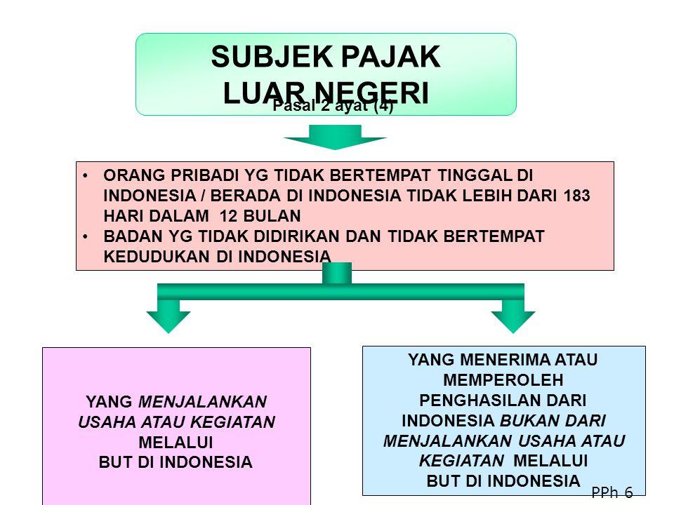 ORANG PRIBADI YG TIDAK BERTEMPAT TINGGAL DI INDONESIA / BERADA DI INDONESIA TIDAK LEBIH DARI 183 HARI DALAM 12 BULAN BADAN YG TIDAK DIDIRIKAN DAN TIDA