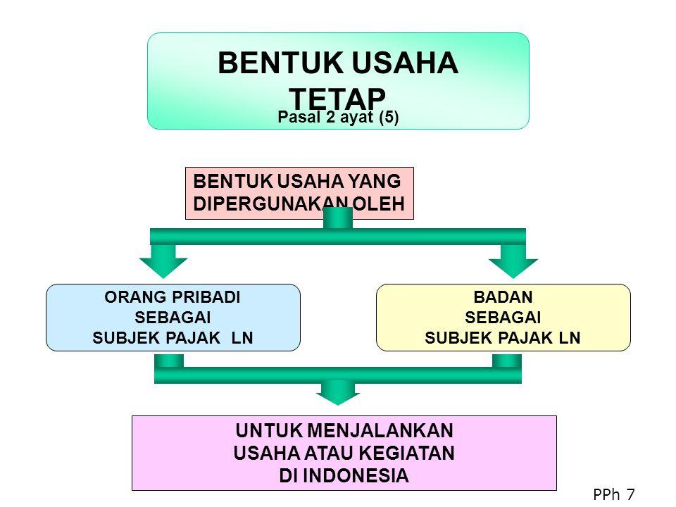 BENTUK USAHA YANG DIPERGUNAKAN OLEH ORANG PRIBADI SEBAGAI SUBJEK PAJAK LN UNTUK MENJALANKAN USAHA ATAU KEGIATAN DI INDONESIA BENTUK USAHA TETAP Pasal