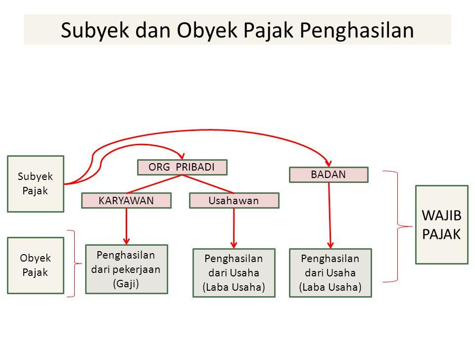 SETIAP TAMBAHAN KEMAMPUAN EKONOMIS YANG : - Diterima atau diperoleh Wajib Pajak, - Berasal dari Indonesia maupun dari luar Indonesia, - Dapat dipakai untuk konsumsi atau untuk menambah kekayaan Wajib Pajak, P E N G H A S I L A N DENGAN NAMA DAN DALAM BENTUK APAPUN OBJEK PAJAK Pasal 4 ayat (1) PPh 13