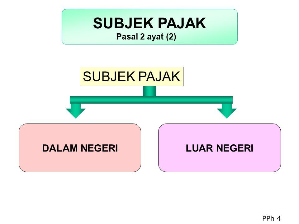 ORANG PRIBADI : - BERTEMPAT TINGGAL / BERADA DI INDONESIA LEBIH DARI 183 HARI DLM 12 BULAN; ATAU - DALAM SUATU TAHUN PAJAK BERADA DI INDONESIA DAN MEMPUNYAI NIAT BERTEMPAT TINGGAL DI INDONESIA WARISAN YANG BELUM TERBAGI SUBJEK PAJAK DALAM NEGERI BADAN YANG DIDIRIKAN ATAU BERTEMPAT KEDUDUKAN DI INDONESIA Pasal 2 ayat (3) PPh 5