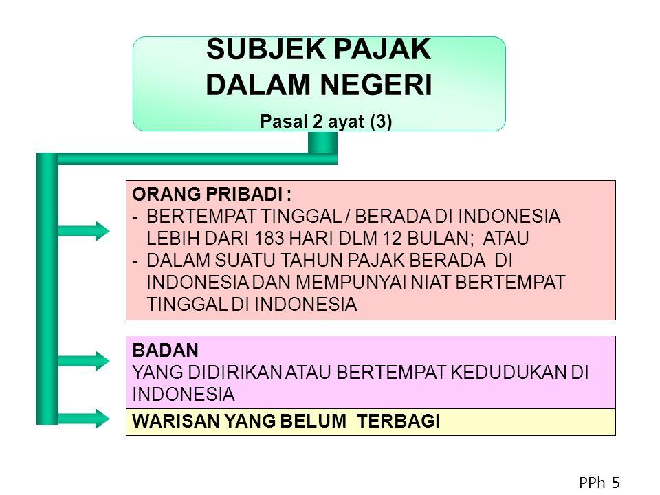 ORANG PRIBADI YG TIDAK BERTEMPAT TINGGAL DI INDONESIA / BERADA DI INDONESIA TIDAK LEBIH DARI 183 HARI DALAM 12 BULAN BADAN YG TIDAK DIDIRIKAN DAN TIDAK BERTEMPAT KEDUDUKAN DI INDONESIA YANG MENJALANKAN USAHA ATAU KEGIATAN MELALUI BUT DI INDONESIA YANG MENERIMA ATAU MEMPEROLEH PENGHASILAN DARI INDONESIA BUKAN DARI MENJALANKAN USAHA ATAU KEGIATAN MELALUI BUT DI INDONESIA SUBJEK PAJAK LUAR NEGERI Pasal 2 ayat (4) PPh 6